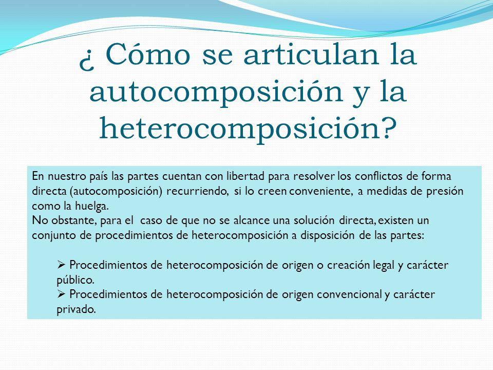 ¿ Cómo se articulan la autocomposición y la heterocomposición? En nuestro país las partes cuentan con libertad para resolver los conflictos de forma d
