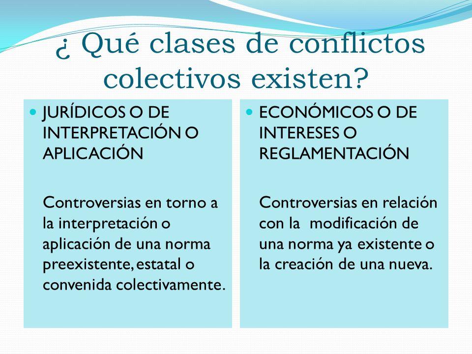 ¿ Qué clases de conflictos colectivos existen? JURÍDICOS O DE INTERPRETACIÓN O APLICACIÓN Controversias en torno a la interpretación o aplicación de u