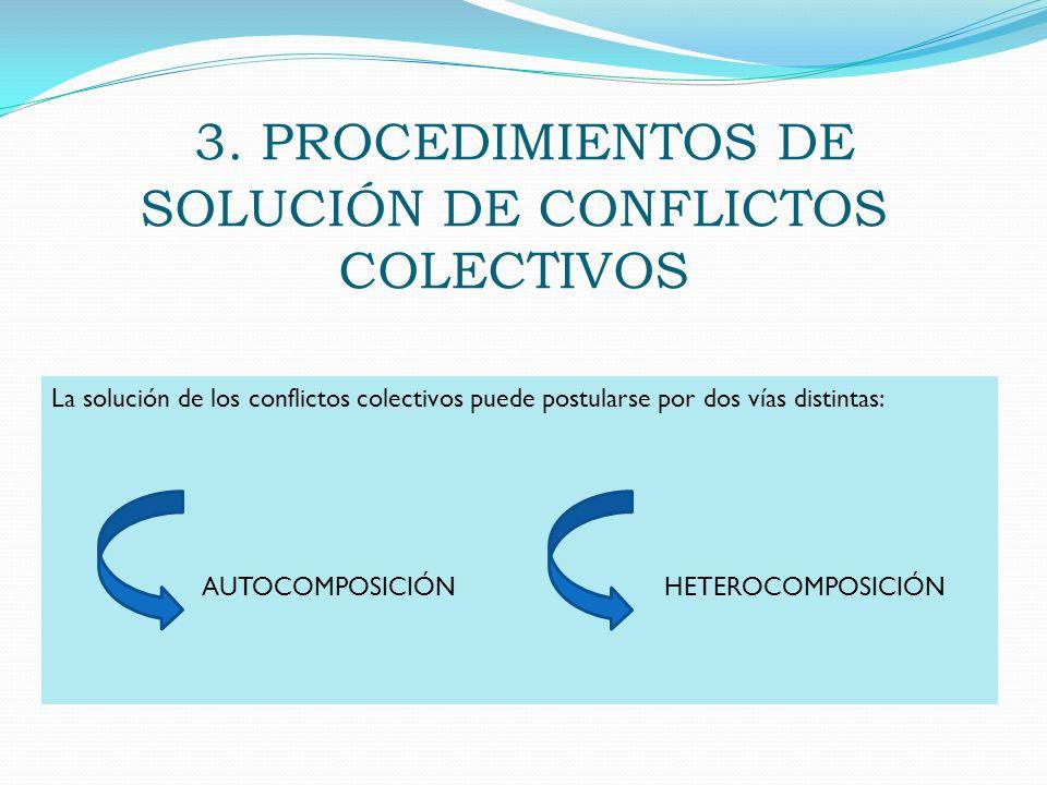 3. PROCEDIMIENTOS DE SOLUCIÓN DE CONFLICTOS COLECTIVOS La solución de los conflictos colectivos puede postularse por dos vías distintas: AUTOCOMPOSICI