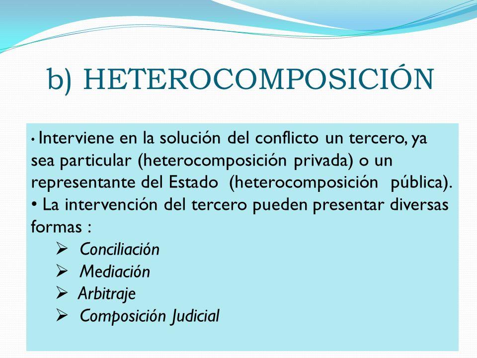 b) HETEROCOMPOSICIÓN Interviene en la solución del conflicto un tercero, ya sea particular (heterocomposición privada) o un representante del Estado (