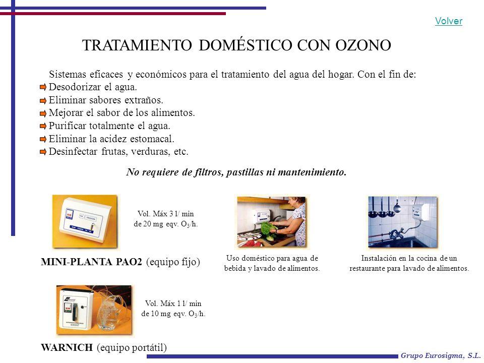 TRATAMIENTO DOMÉSTICO CON OZONO WARNICH (equipo portátil) Sistemas eficaces y económicos para el tratamiento del agua del hogar. Con el fin de: Desodo
