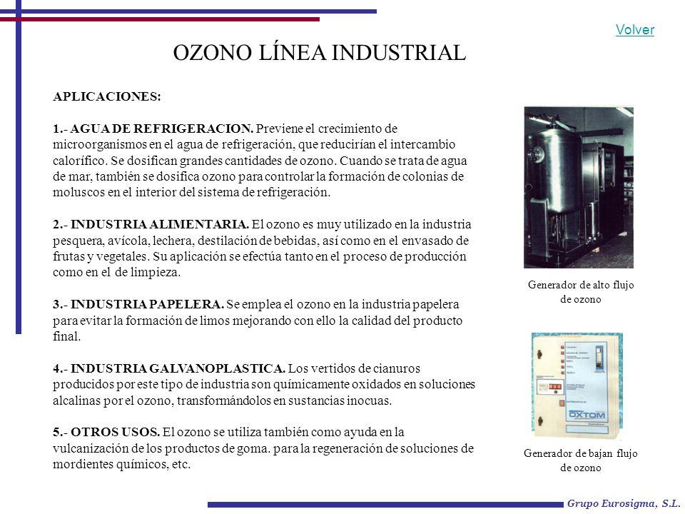 OZONO LÍNEA INDUSTRIAL Generador de bajan flujo de ozono APLICACIONES: 1.- AGUA DE REFRIGERACION. Previene el crecimiento de microorganismos en el agu