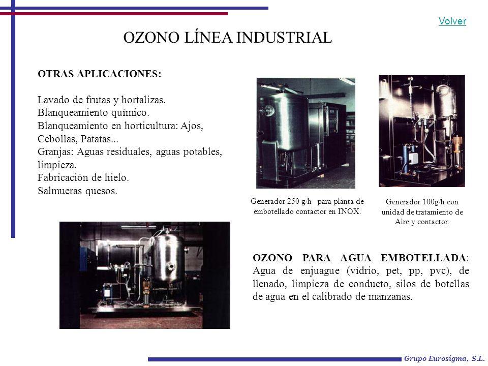 OZONO LÍNEA INDUSTRIAL OZONO PARA AGUA EMBOTELLADA: Agua de enjuague (vídrio, pet, pp, pvc), de llenado, limpieza de conducto, silos de botellas de ag