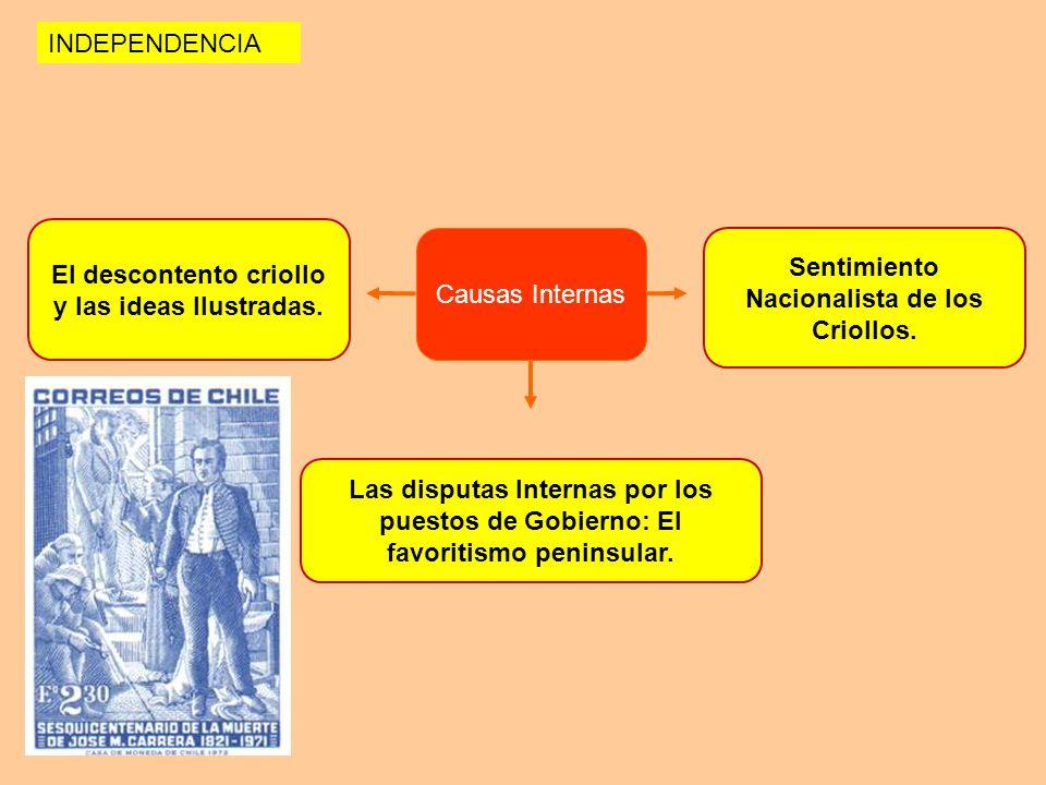 Causas Internas Sentimiento Nacionalista de los Criollos. El descontento criollo y las ideas Ilustradas. Las disputas Internas por los puestos de Gobi