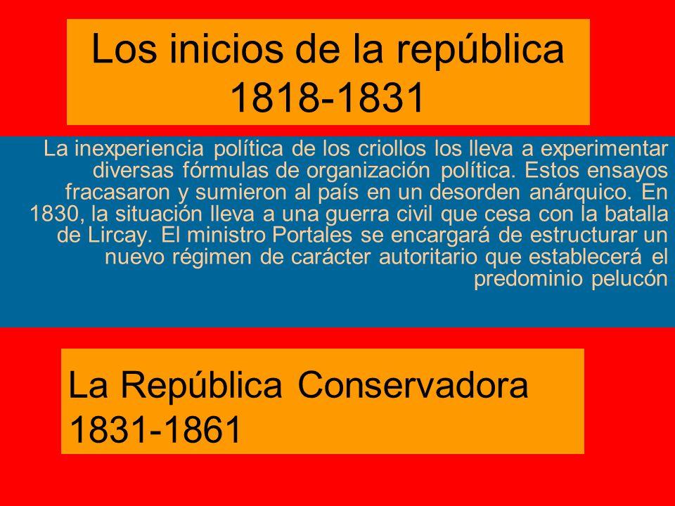 Los inicios de la república 1818-1831 La inexperiencia política de los criollos los lleva a experimentar diversas fórmulas de organización política. E