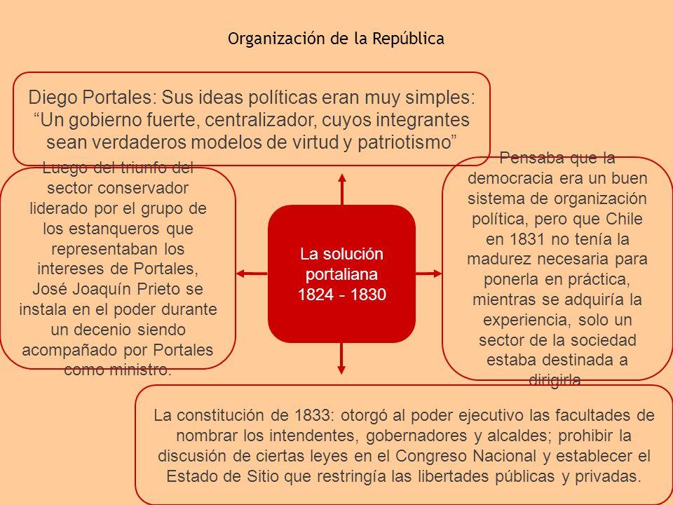 La solución portaliana 1824 - 1830 Organización de la República Diego Portales: Sus ideas políticas eran muy simples: Un gobierno fuerte, centralizado