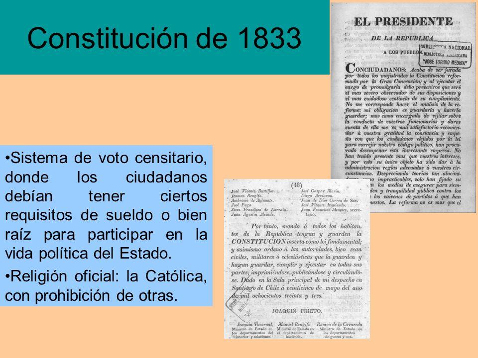 Sistema de voto censitario, donde los ciudadanos debían tener ciertos requisitos de sueldo o bien raíz para participar en la vida política del Estado.