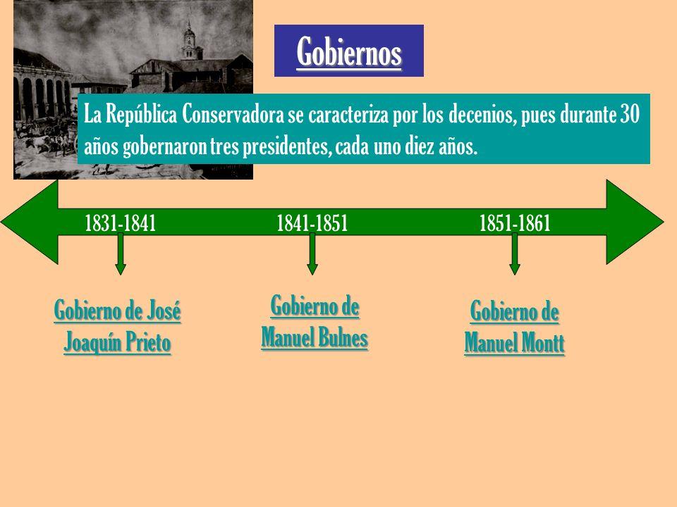 Gobiernos 1831-1841 Gobierno de José Joaquín Prieto Gobierno de José Joaquín Prieto 1841-18511851-1861 Gobierno de Manuel Bulnes Gobierno de Manuel Bu