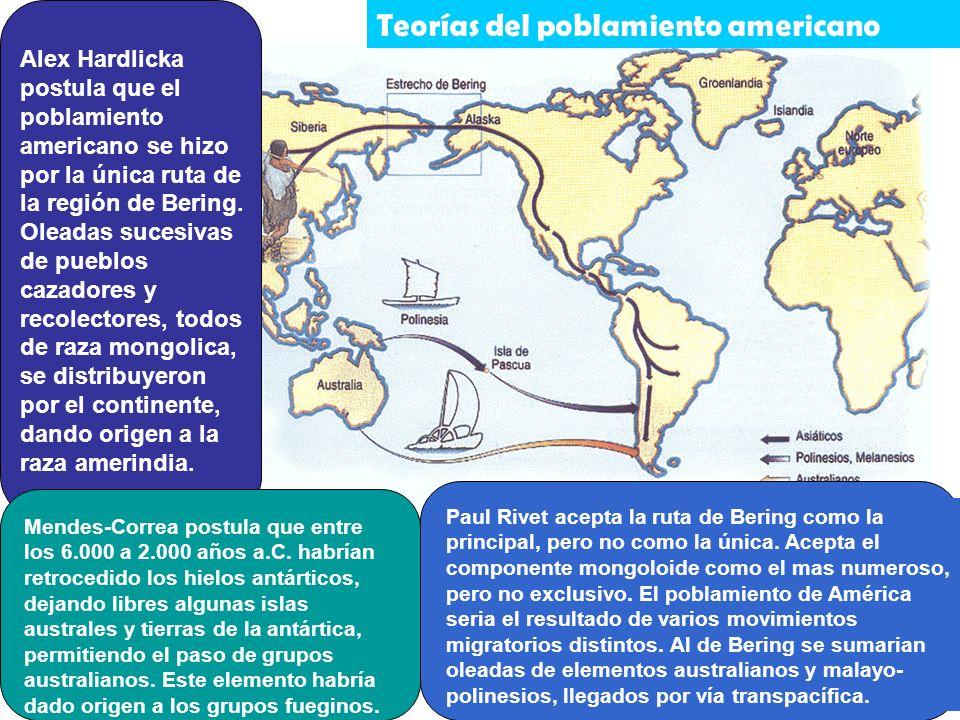 Teorías del poblamiento americano Alex Hardlicka postula que el poblamiento americano se hizo por la única ruta de la región de Bering. Oleadas sucesi