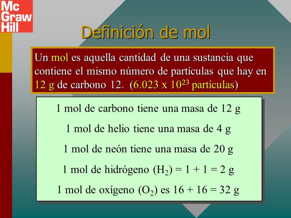 Masa molecular La masa molecular M es la suma de las masas atómicas de todos los átomos que conforman la molécula.