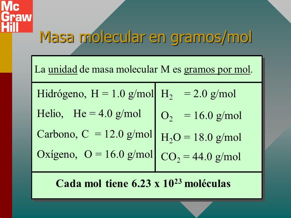 Definición de mol Un mol es aquella cantidad de una sustancia que contiene el mismo número de partículas que hay en 12 g de carbono 12. (6.023 x 10 23