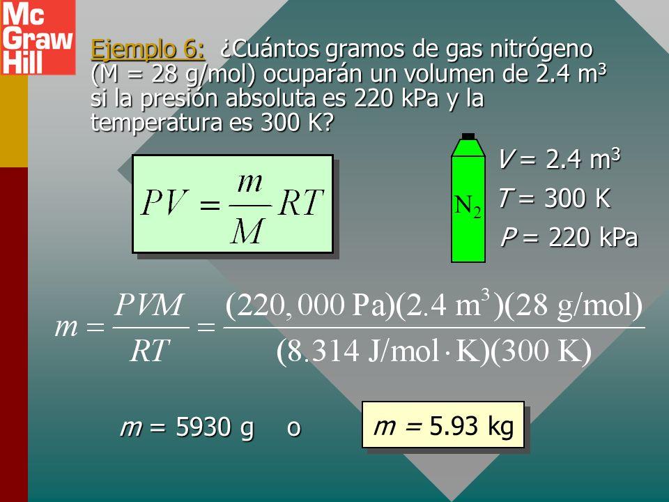 Ejemplo 5: Doscientos gramos de oxígeno (M = 32 g/mol) llenan un tanque de 2 L a una temperatura de 25 0 C.