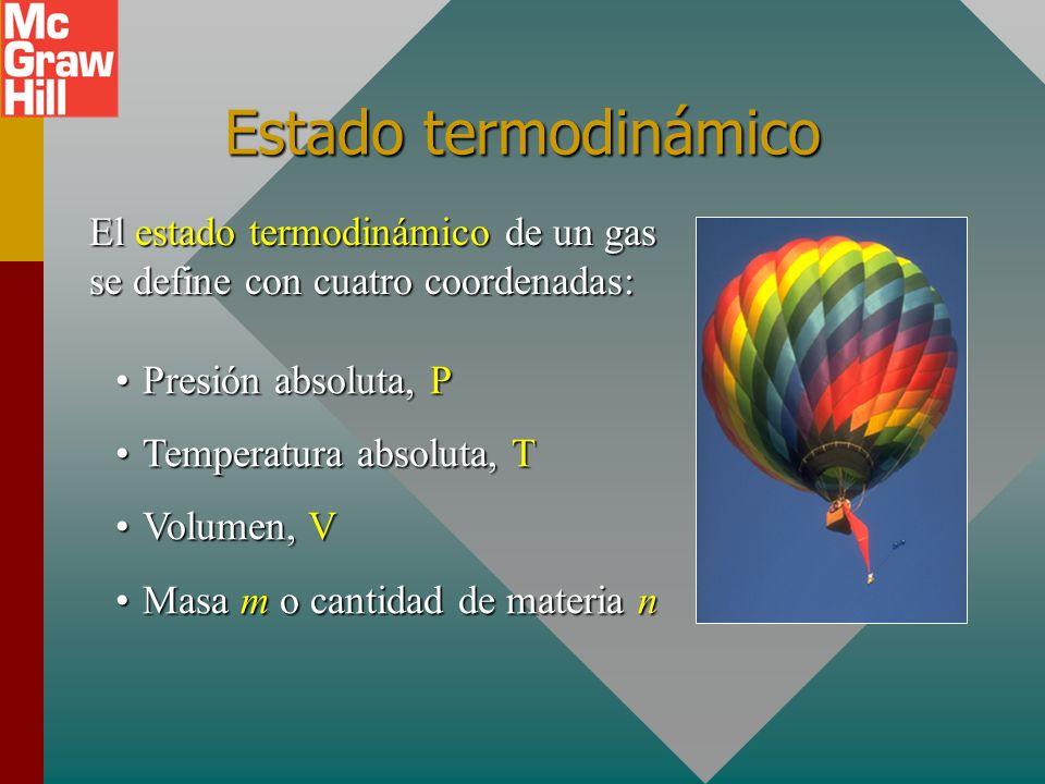 Estado termodinámico El estado termodinámico de un gas se define con cuatro coordenadas: Presión absoluta, PPresión absoluta, P Temperatura absoluta, TTemperatura absoluta, T Volumen, VVolumen, V Masa m o cantidad de materia nMasa m o cantidad de materia n