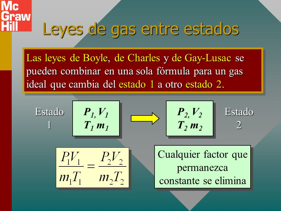 Leyes de gas entre estados Las leyes de Boyle, de Charles y de Gay-Lusac se pueden combinar en una sola fórmula para un gas ideal que cambia del estado 1 a otro estado 2.
