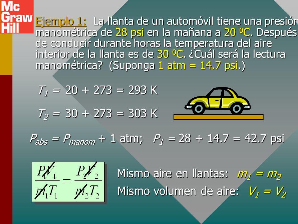 Ejemplo 1: La llanta de un automóvil tiene una presión manométrica de 28 psi en la mañana a 20 0 C.