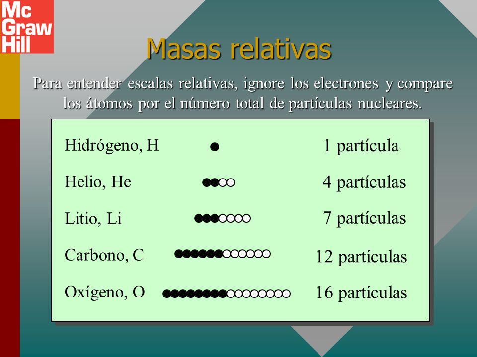 Masas relativas Para entender escalas relativas, ignore los electrones y compare los átomos por el número total de partículas nucleares.