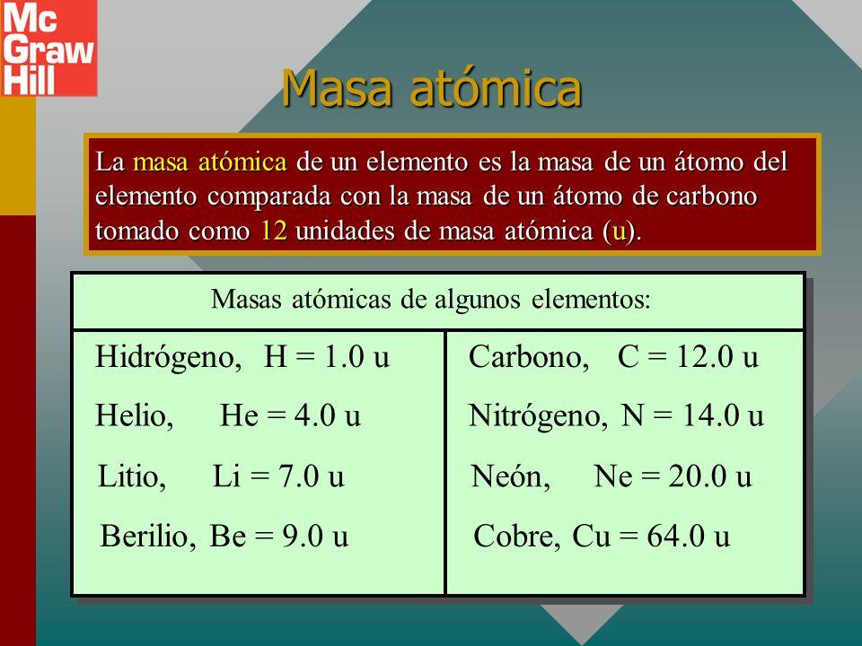 Masas atómicas de algunos elementos: Masa atómica La masa atómica de un elemento es la masa de un átomo del elemento comparada con la masa de un átomo de carbono tomado como 12 unidades de masa atómica (u).