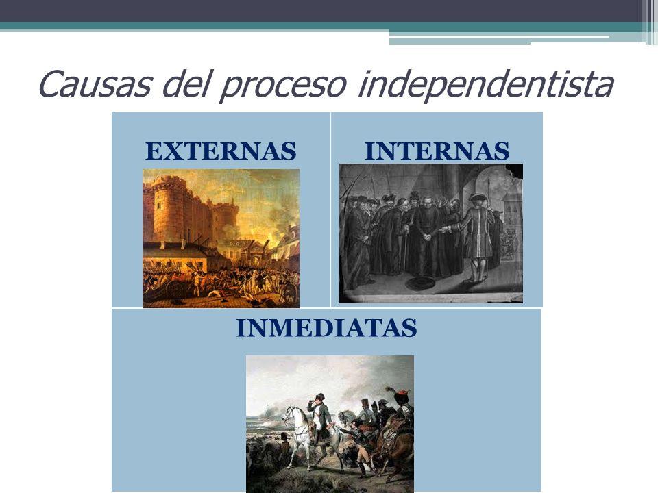 Causas del proceso independentista EXTERNASINTERNAS INMEDIATAS