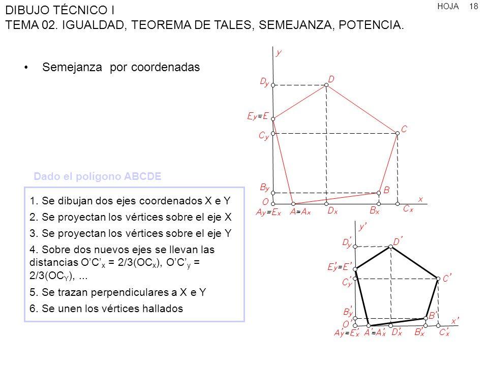 HOJA DIBUJO TÉCNICO I TEMA 02. IGUALDAD, TEOREMA DE TALES, SEMEJANZA, POTENCIA. 18 Semejanza por coordenadas 1. Se dibujan dos ejes coordenados X e Y