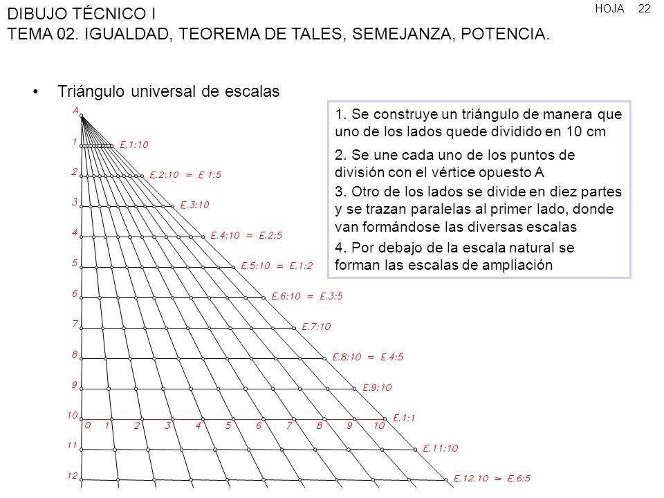 HOJA DIBUJO TÉCNICO I TEMA 02. IGUALDAD, TEOREMA DE TALES, SEMEJANZA, POTENCIA. 22 Triángulo universal de escalas 1. Se construye un triángulo de mane