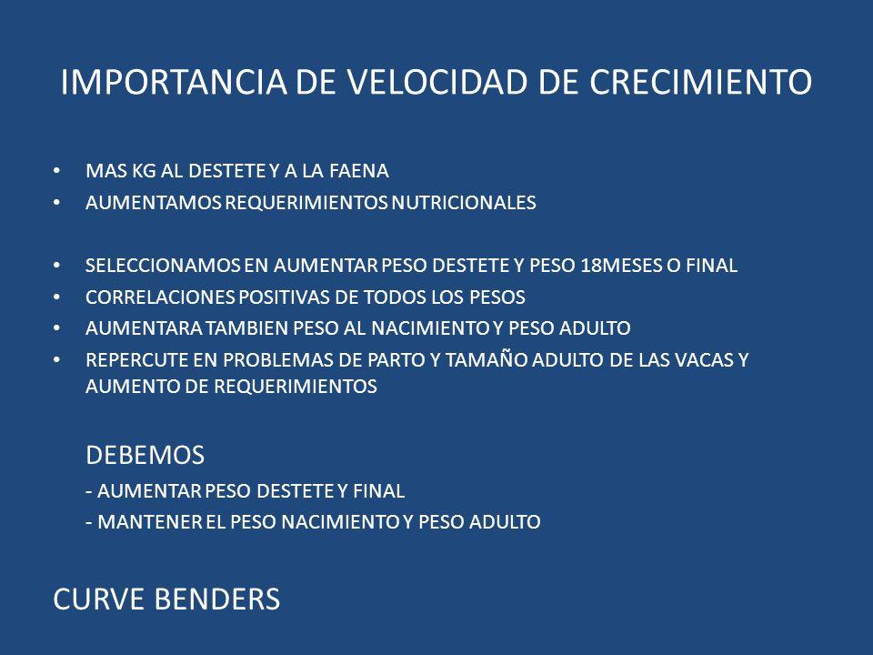 IMPORTANCIA DE VELOCIDAD DE CRECIMIENTO MAS KG AL DESTETE Y A LA FAENA AUMENTAMOS REQUERIMIENTOS NUTRICIONALES SELECCIONAMOS EN AUMENTAR PESO DESTETE