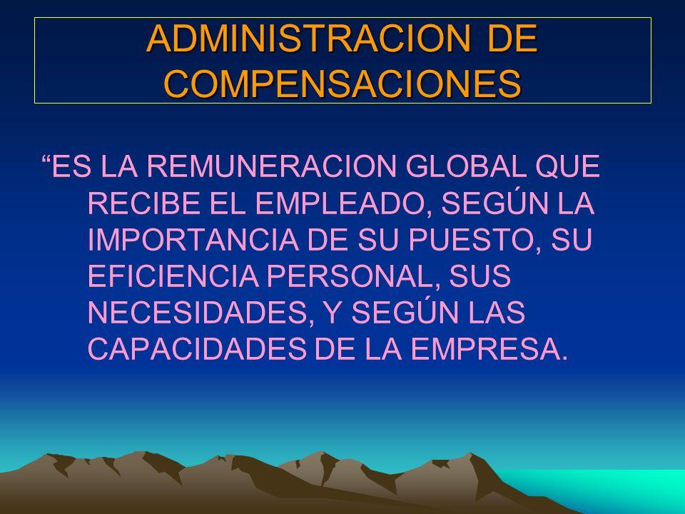 ADMINISTRACION DE COMPENSACIONES ES LA REMUNERACION GLOBAL QUE RECIBE EL EMPLEADO, SEGÚN LA IMPORTANCIA DE SU PUESTO, SU EFICIENCIA PERSONAL, SUS NECE