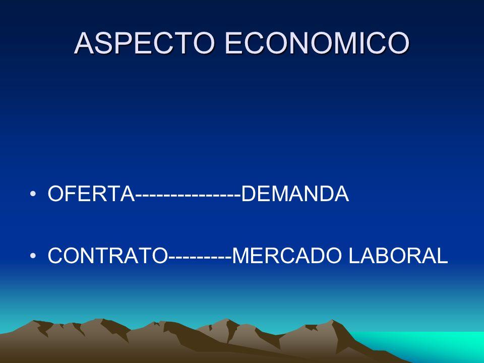 ASPECTO ECONOMICO OFERTA---------------DEMANDA CONTRATO---------MERCADO LABORAL