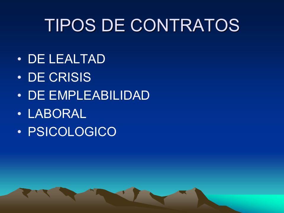 TIPOS DE CONTRATOS DE LEALTAD DE CRISIS DE EMPLEABILIDAD LABORAL PSICOLOGICO