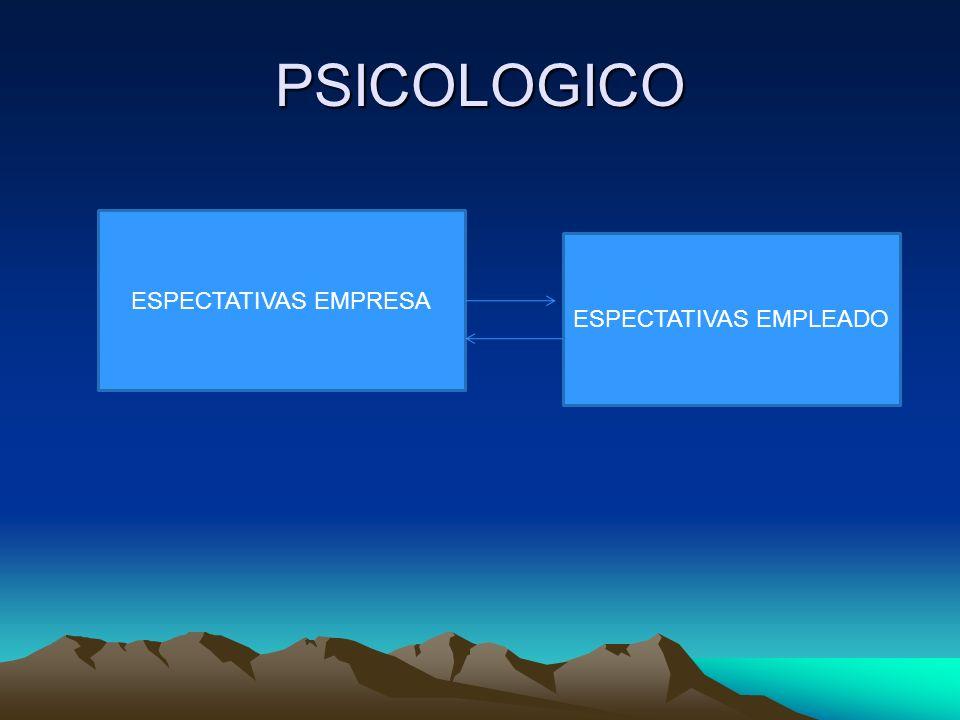 PSICOLOGICO ESPECTATIVAS EMPRESA ESPECTATIVAS EMPLEADO