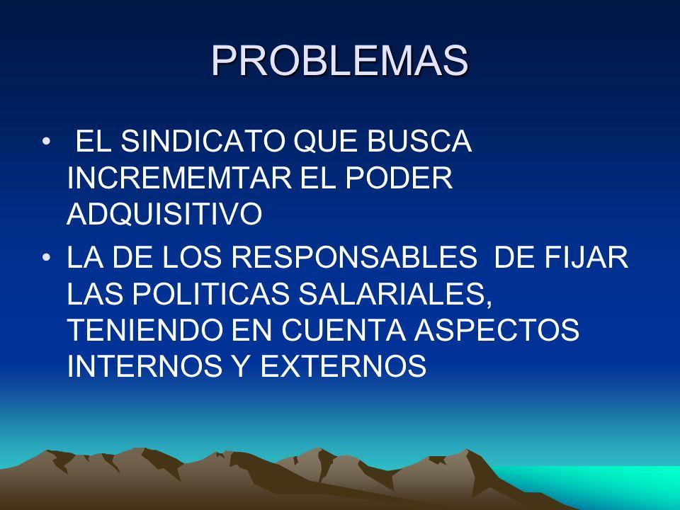 PROBLEMAS EL SINDICATO QUE BUSCA INCREMEMTAR EL PODER ADQUISITIVO LA DE LOS RESPONSABLES DE FIJAR LAS POLITICAS SALARIALES, TENIENDO EN CUENTA ASPECTO