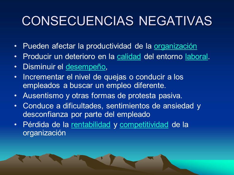 CONSECUENCIAS NEGATIVAS Pueden afectar la productividad de la organizaciónorganización Producir un deterioro en la calidad del entorno laboral.calidad