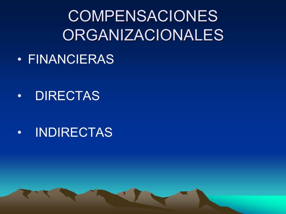 COMPENSACIONES ORGANIZACIONALES FINANCIERAS DIRECTAS INDIRECTAS