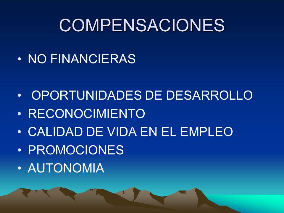 COMPENSACIONES NO FINANCIERAS OPORTUNIDADES DE DESARROLLO RECONOCIMIENTO CALIDAD DE VIDA EN EL EMPLEO PROMOCIONES AUTONOMIA