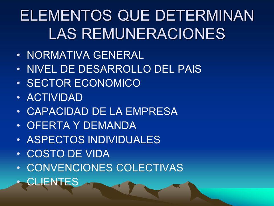 ELEMENTOS QUE DETERMINAN LAS REMUNERACIONES NORMATIVA GENERAL NIVEL DE DESARROLLO DEL PAIS SECTOR ECONOMICO ACTIVIDAD CAPACIDAD DE LA EMPRESA OFERTA Y