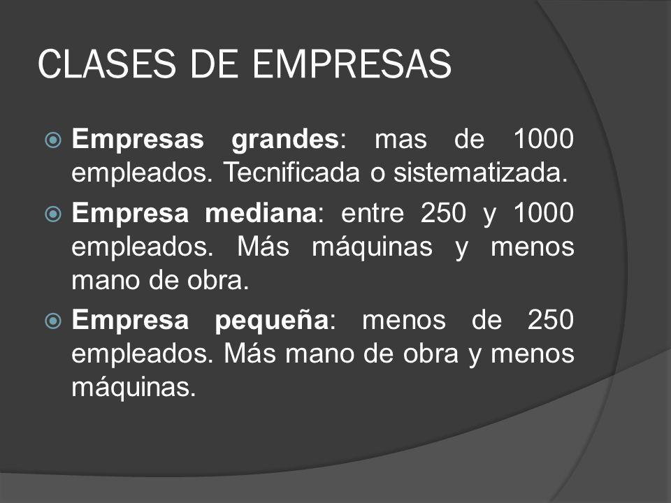 CLASES DE EMPRESAS Empresas grandes: mas de 1000 empleados. Tecnificada o sistematizada. Empresa mediana: entre 250 y 1000 empleados. Más máquinas y m