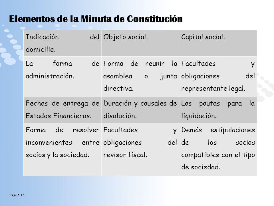Page 15 Elementos de la Minuta de Constitución Indicación del domicilio. Objeto social.Capital social. La forma de administración. Forma de reunir la