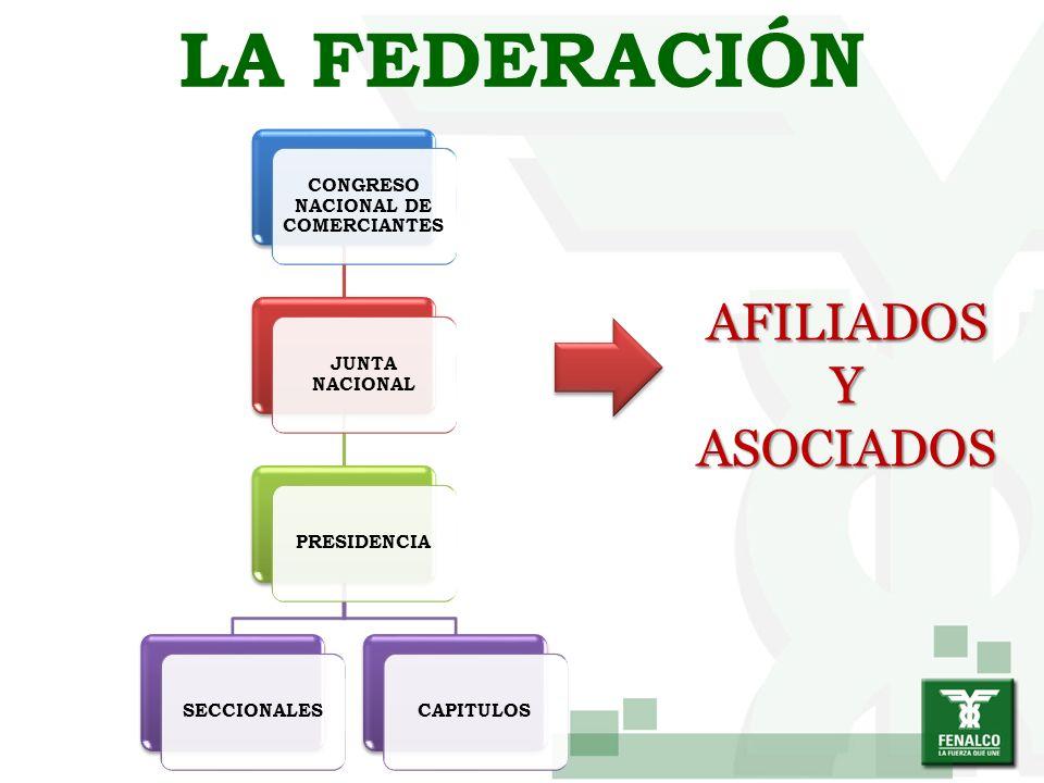 LA FEDERACIÓN CONGRESO NACIONAL DE COMERCIANTES JUNTA NACIONAL PRESIDENCIASECCIONALESCAPITULOS AFILIADOS Y ASOCIADOS
