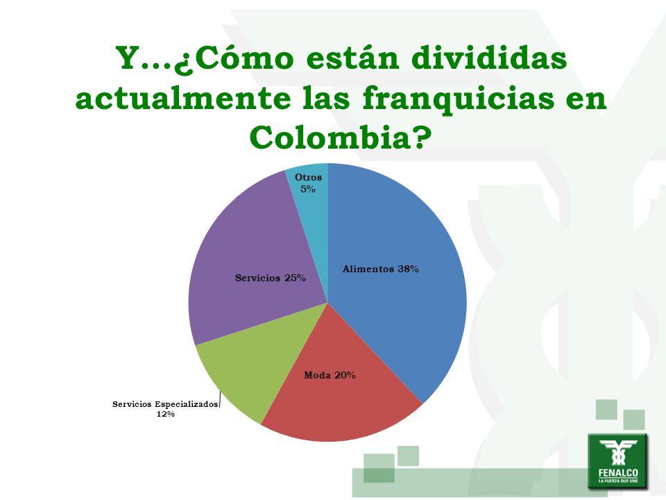 Y...¿Cómo están divididas actualmente las franquicias en Colombia?