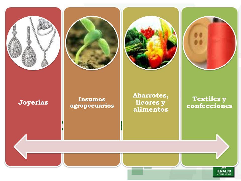 SECTOR COMERCIO Artículos para el hogar Recreación y deporte Comercio exterior Productos de plástico