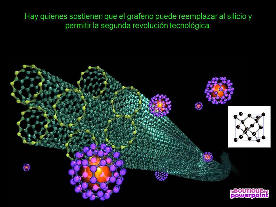 Nanotubo Grafeno Grafito Fulereno