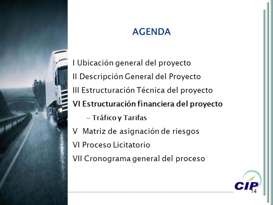 14 AGENDA I Ubicación general del proyecto II Descripción General del Proyecto III Estructuración Técnica del proyecto VI Estructuración financiera de