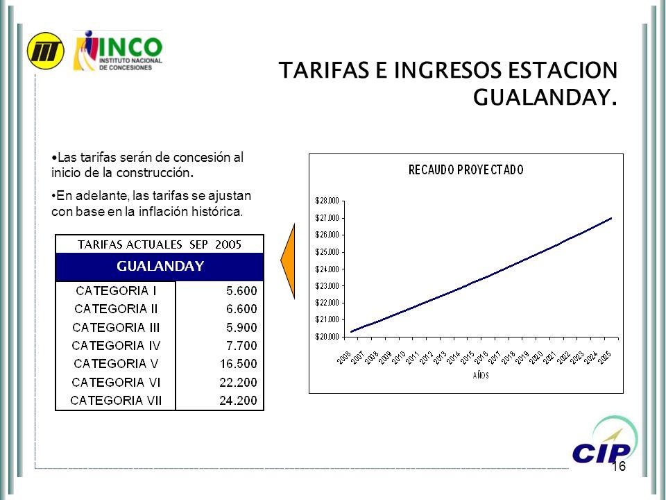 16 TARIFAS E INGRESOS ESTACION GUALANDAY. COP Millones Las tarifas serán de concesión al inicio de la construcción. En adelante, las tarifas se ajusta
