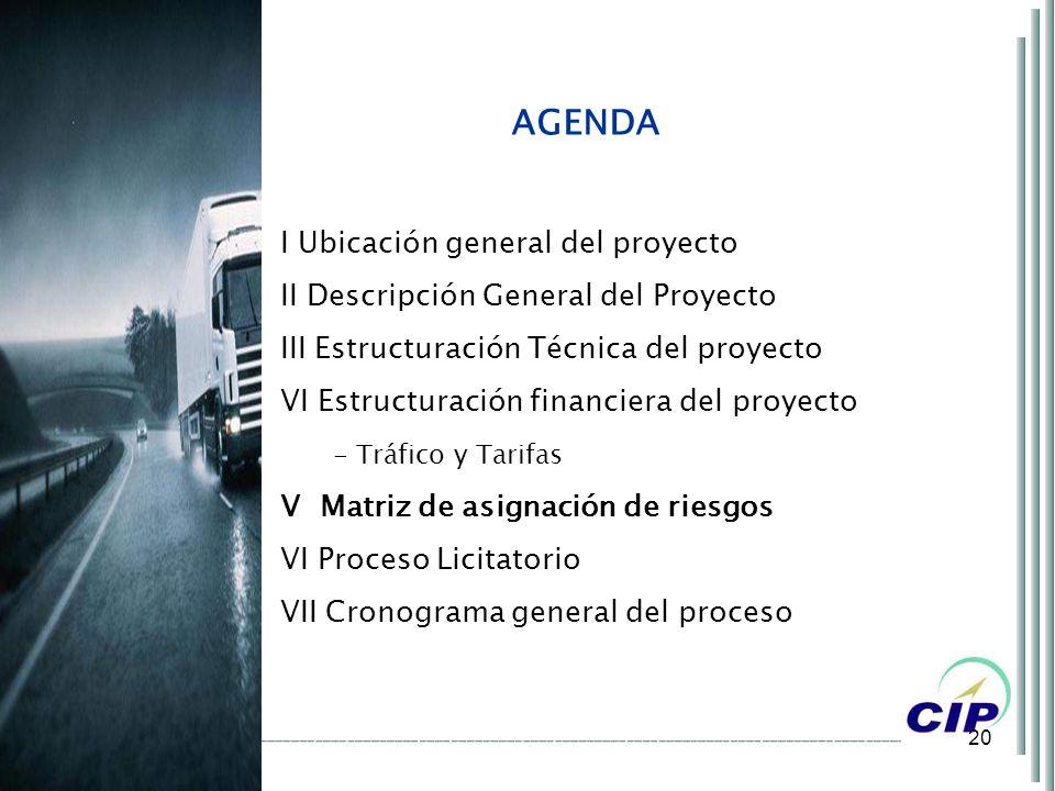 20 AGENDA I Ubicación general del proyecto II Descripción General del Proyecto III Estructuración Técnica del proyecto VI Estructuración financiera de