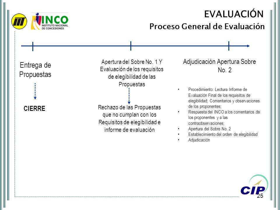 25 EVALUACIÓN Proceso General de Evaluación Entrega de Propuestas CIERRE Apertura del Sobre No. 1 Y Evaluación de los requisitos de elegibilidad de la