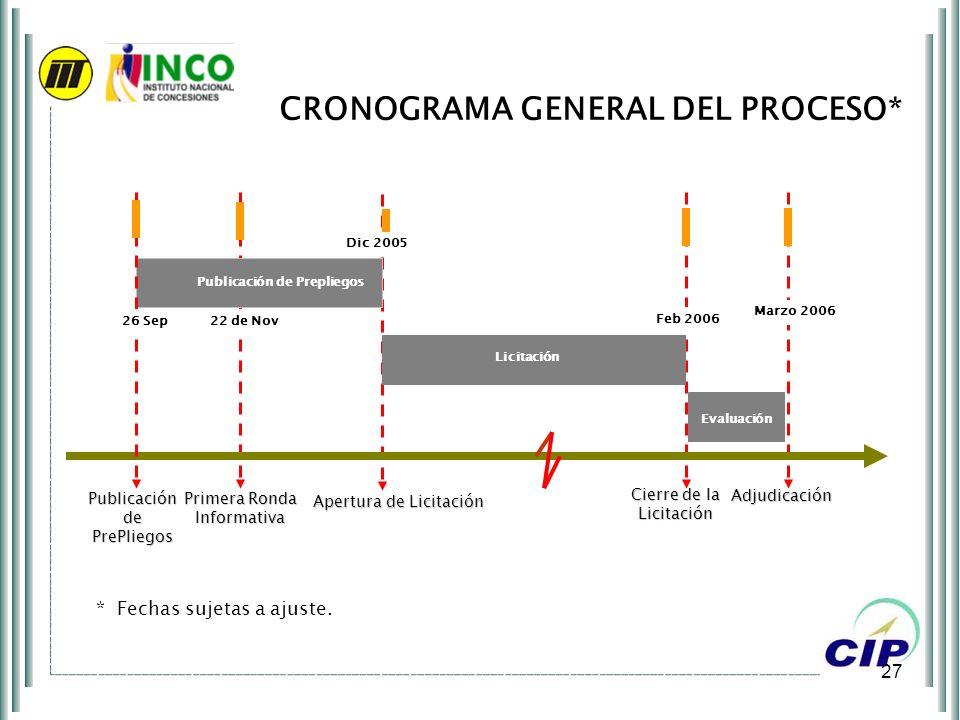 27 CRONOGRAMA GENERAL DEL PROCESO* 22 de Nov Publicación de Prepliegos Apertura de Licitación Cierre de la Licitación Adjudicación Primera Ronda Infor