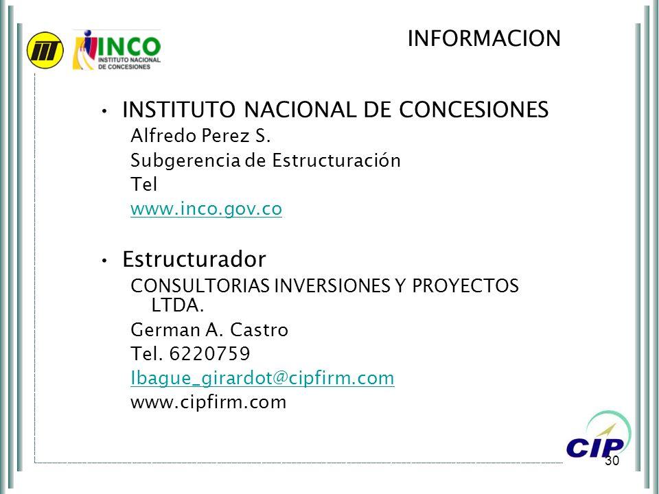 30 INSTITUTO NACIONAL DE CONCESIONES Alfredo Perez S. Subgerencia de Estructuración Tel www.inco.gov.co Estructurador CONSULTORIAS INVERSIONES Y PROYE