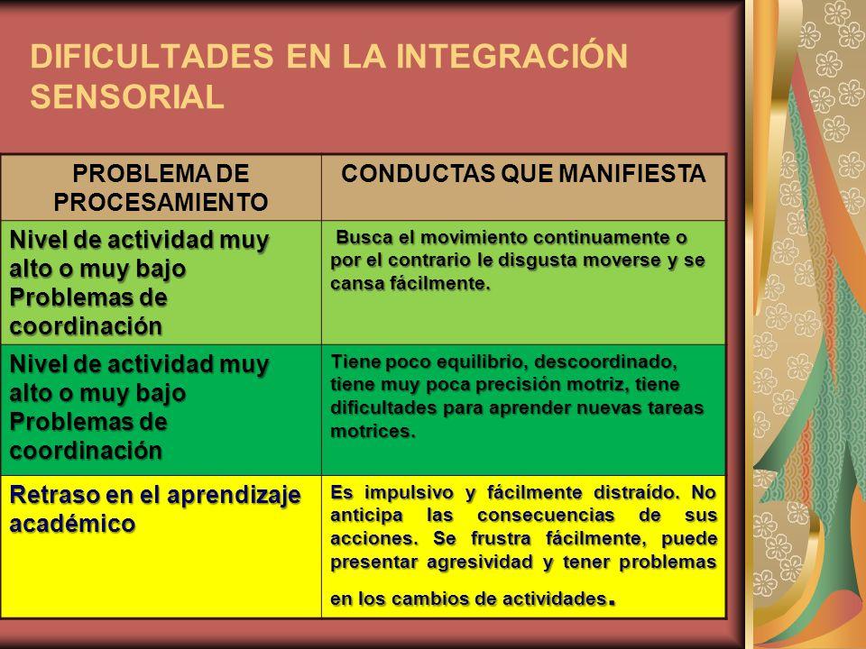 AMBIENTE MULTISENSORIAL La integración sensorial es un tipo de procesamiento sensorial.