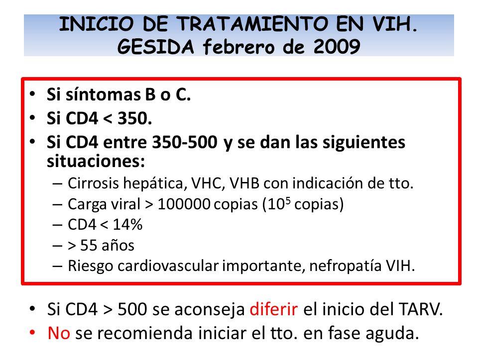 Si síntomas B o C. Si CD4 < 350. Si CD4 entre 350-500 y se dan las siguientes situaciones: – Cirrosis hepática, VHC, VHB con indicación de tto. – Carg