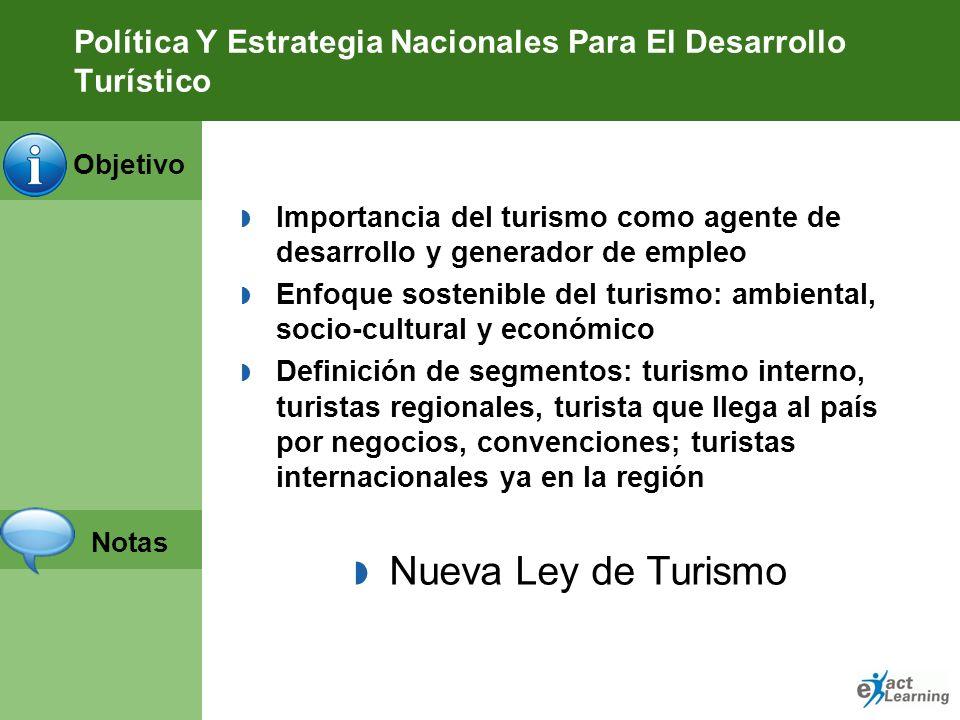Objetivo Notas Comportamiento del turismo en Colombia