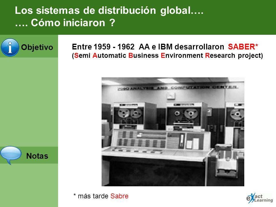 Objetivo Notas Los sistemas de inventario Oficina de reservas de BOAC* a mediados de los 50 s : Tableros electromecánicos en los que se señalaba la oc